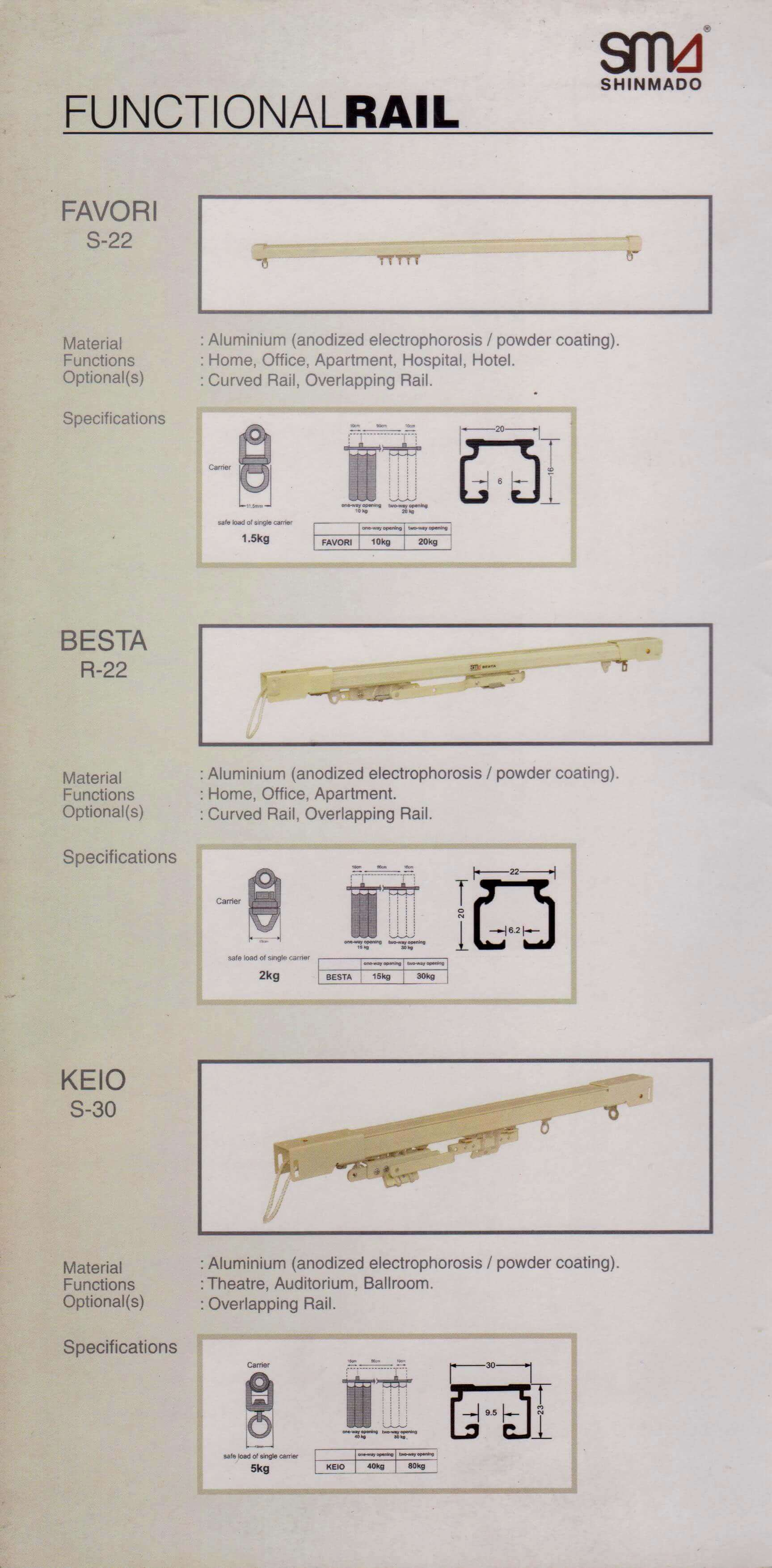 Shinmado Favori Besta Keio Functional Rail